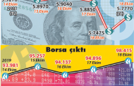 PİYASALARDAN ANLAŞMAYA, POZİTİF TEPKİ..