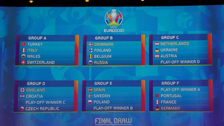 İŞTE EURO 2020'DEKİ RAKİPLERİMİZ..