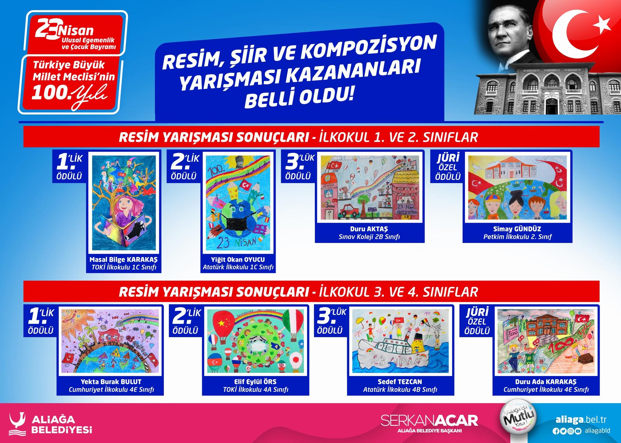23 NİSAN YARIŞMASININ KAZANANLARI BELLİ OLDU..