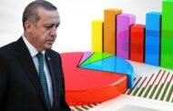 HALKIN %62'Sİ, CUMHURBAŞKANLIĞI HÜKÜMET SİSTEMİNE KARŞI!..