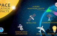 NASA, UZAYDAKİ İKLİMİ DAHA İYİ ANLAMAK İÇİN BİR ÇOK PROJEYE LİDERLİK EDECEK..