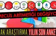 ERDOĞAN'IN ESKİ ANKETÇİSİNİN ANKETİ, ANKARA'YI KARIŞTIRDI!..