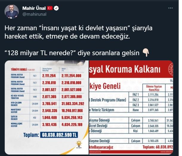 MAHİR ÜNAL DOLARIN 1 LİRA OLDUĞUNU SANDI!, TWEET ATTI, FARK EDİNCE DE SİLDİ!..