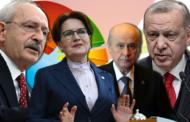 METROPOLL ARAŞTIRMA SEÇMENE İTTİFAKLARI SORDU..