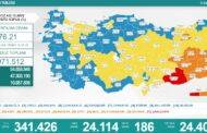24.114 YENİ VAKA, 186 VEFAT...