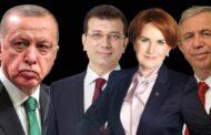 METROPOLL ARAŞTIRDI, İŞTE LİDERLERİN POPÜLARİTELERİ...